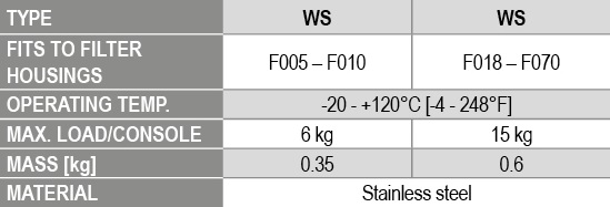 ws wm wall technical data